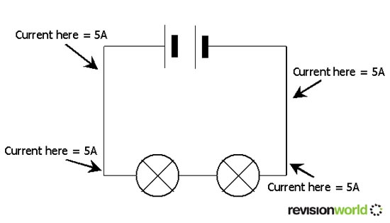 Physics Blog: Parallel and Series Circuit